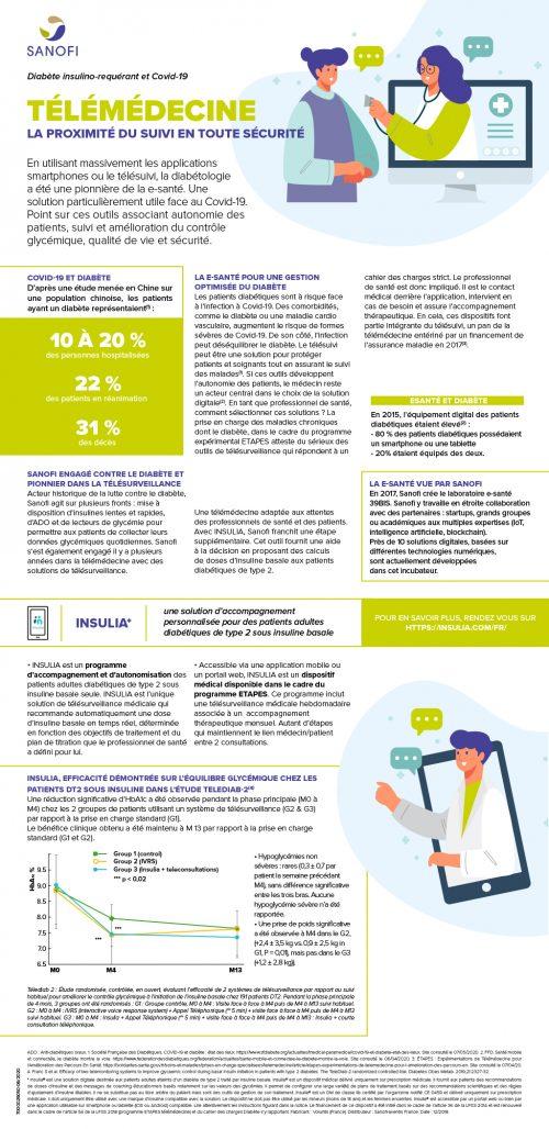 SANOFI_TELEMEDECINE_PUBLI_WEB_VF
